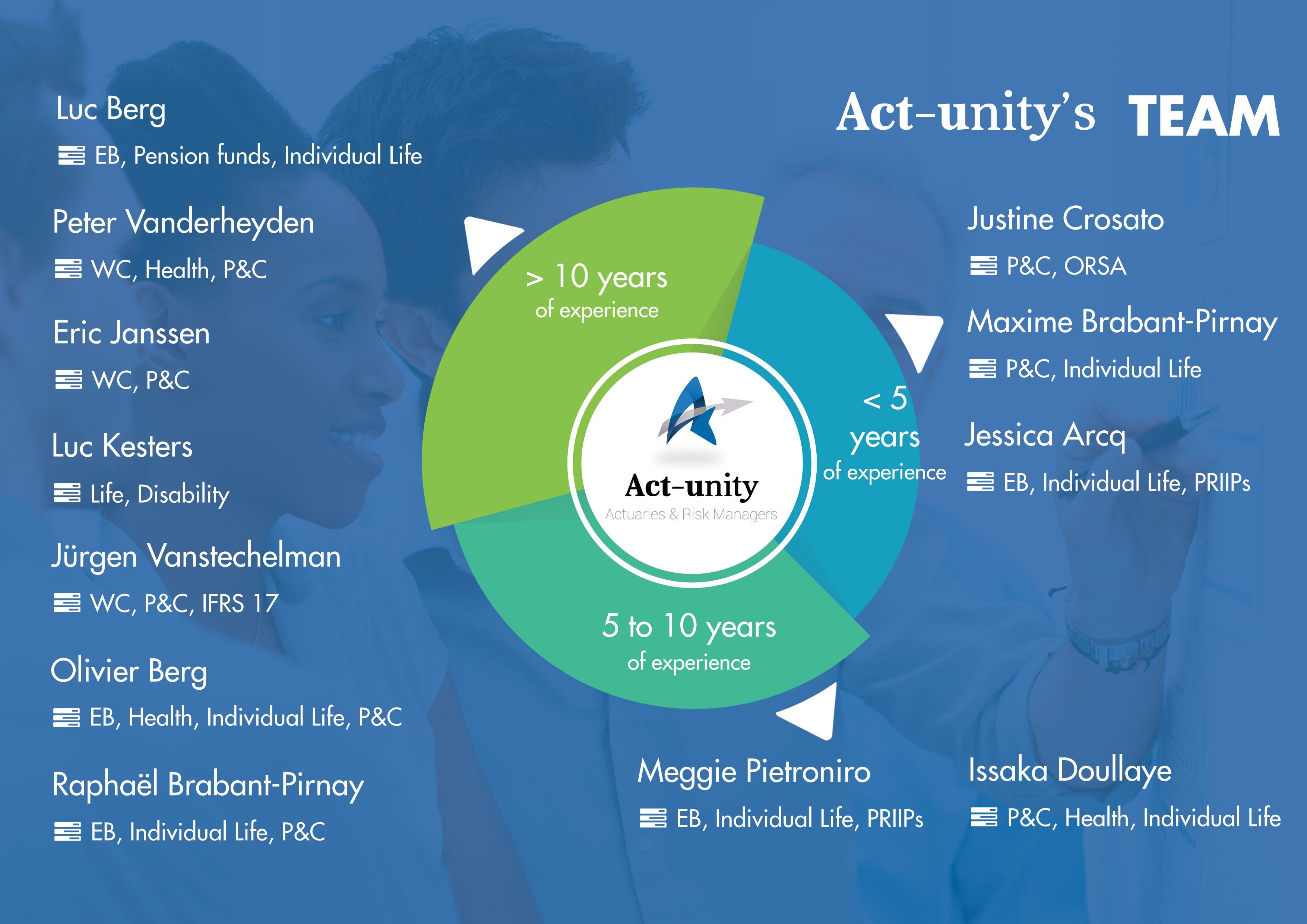 act-unity_team