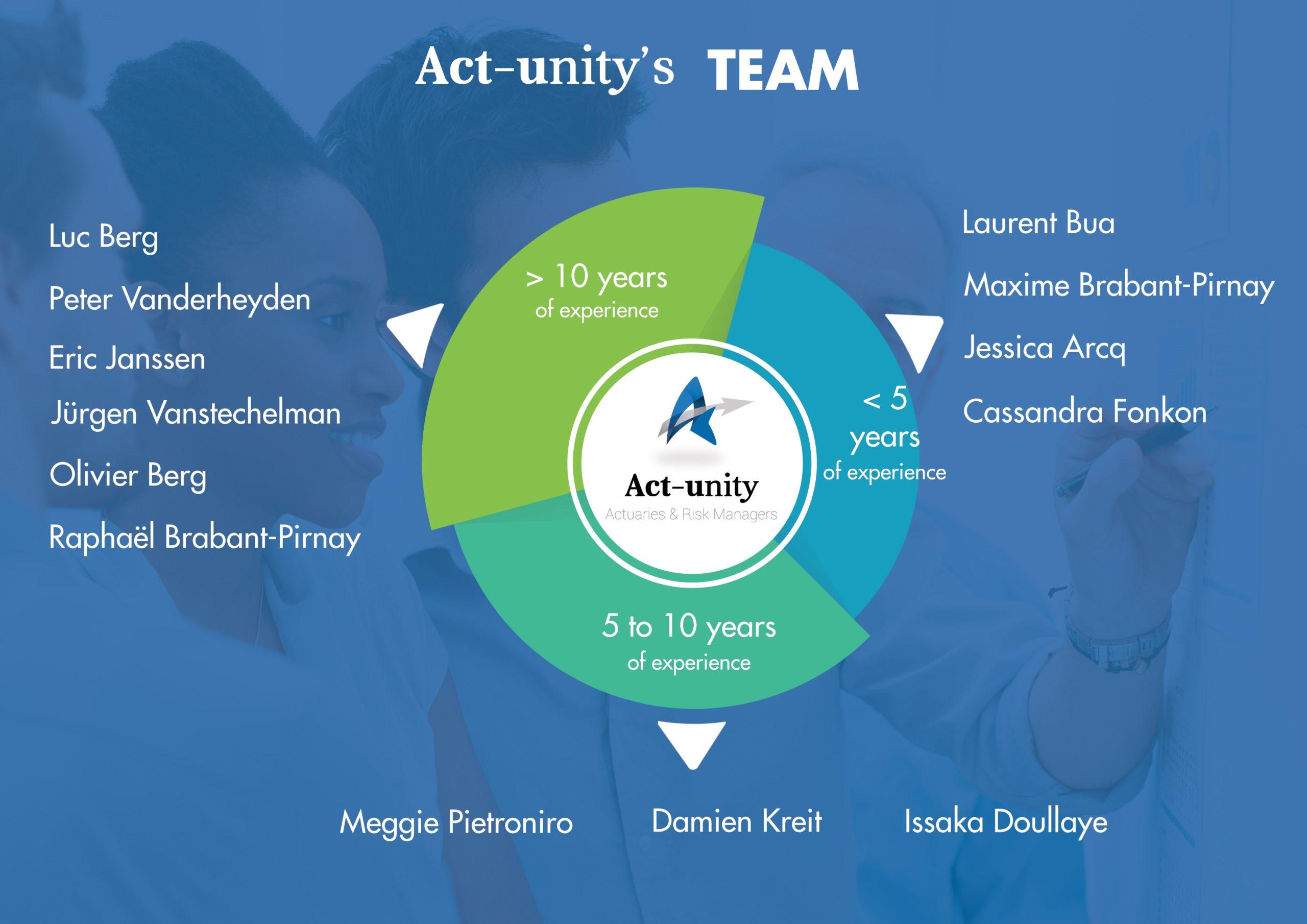act-unity_team_2020